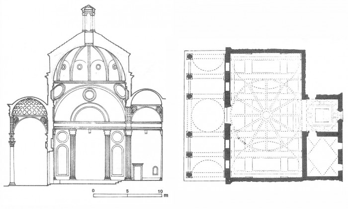Pazzi chapel floor plan and elevation